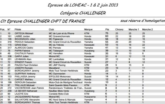 Challenger Loheac 2013