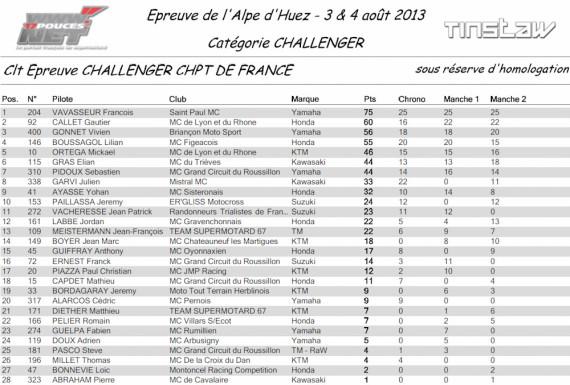 Challenger_Classement-1