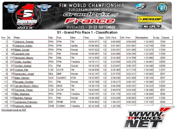 Gp De France mondial Race 1