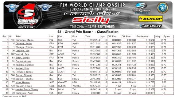 S1 Race 1