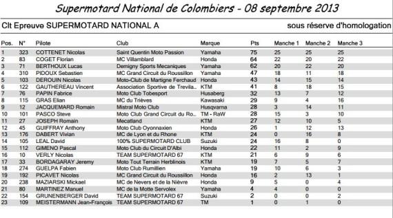 colombier 2013 supermotard