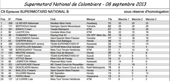 colombier national B