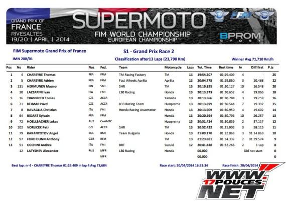 Mondial Race 2