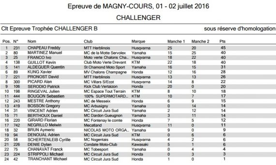 Magny-cours-2016-supermotard-Challenger B