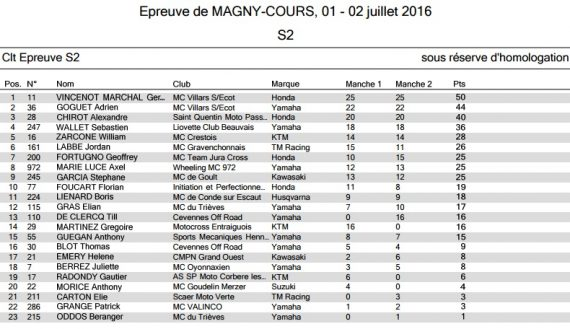 Magny-cours-2016-supermotard-S2