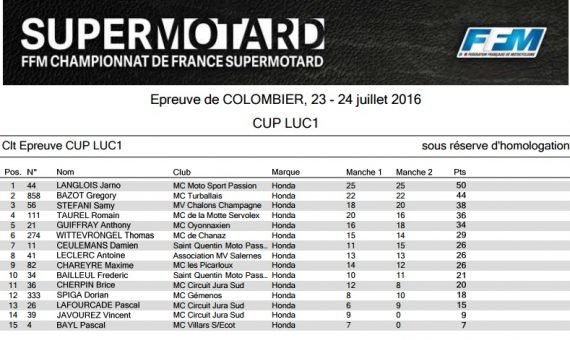 luc1 cup honda colombier supermotard 2016